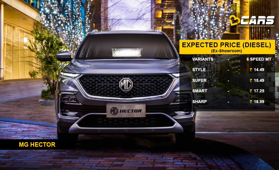 MG Hector Diesel Engine Expected Price