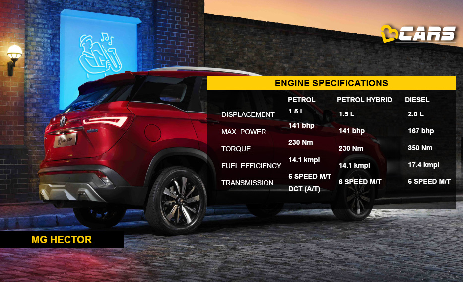 MG Hector Engine Specifications