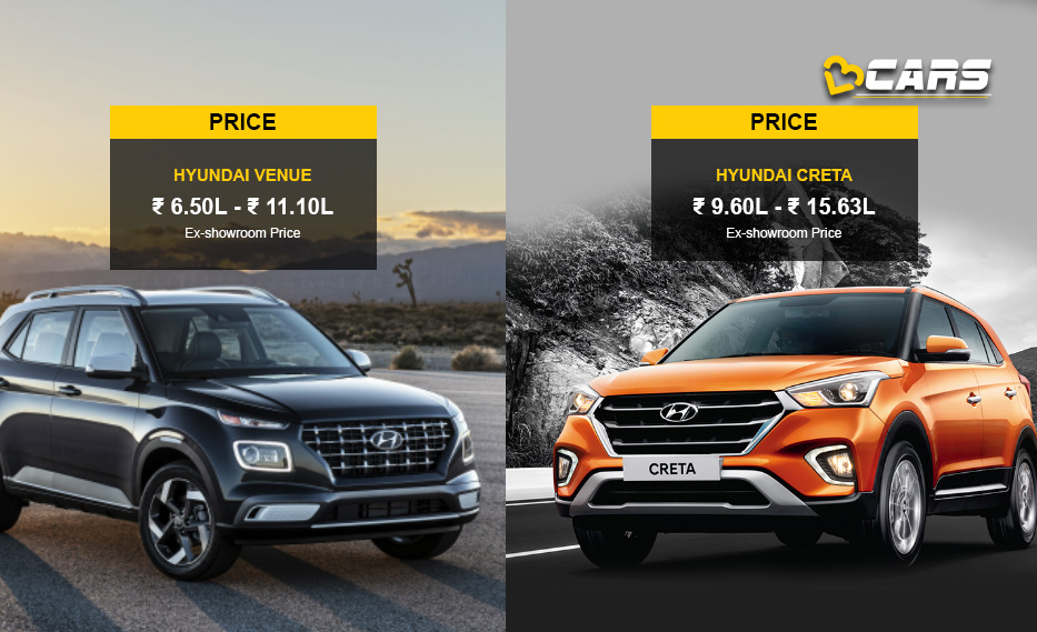 Hyundai Venue vs Hyundai Creta Price Comparison