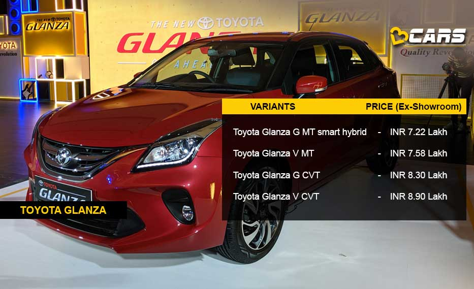 Toyota Glanza Ex-showroom pricing
