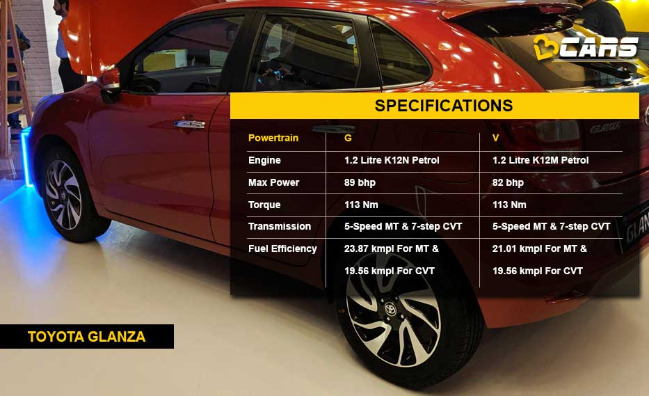 Toyota Glanza Engine Specifications