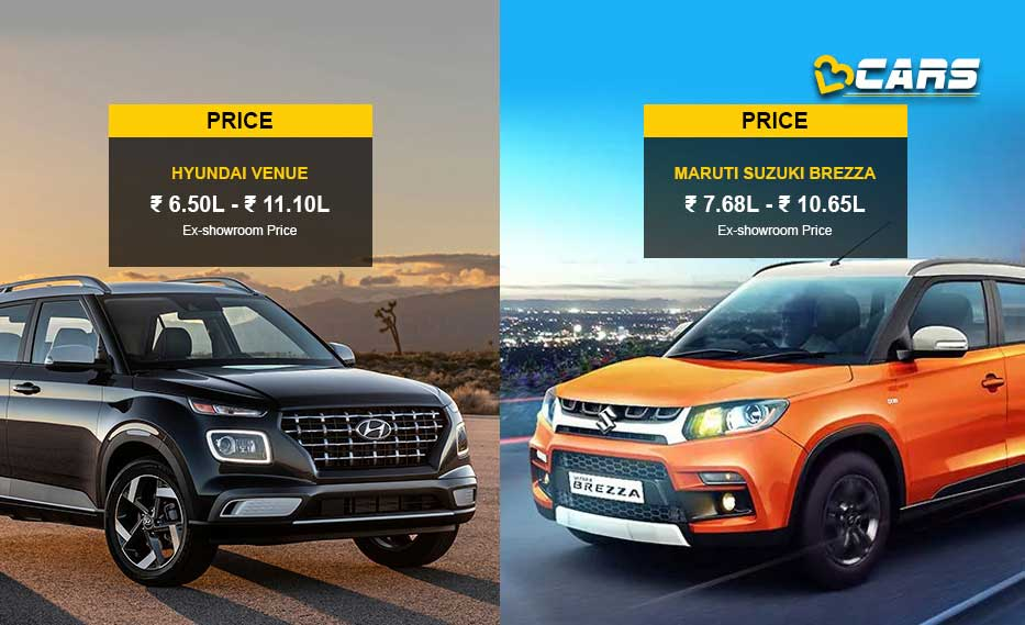 Hyundai Venue vs Maruti Suzuki Brezza Price Comparison