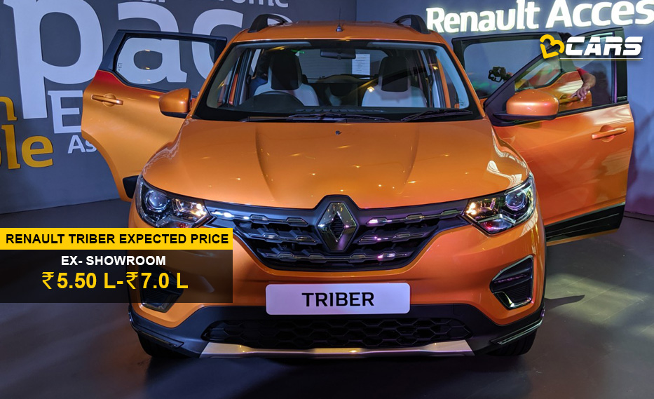 Renault Triber Expected Price