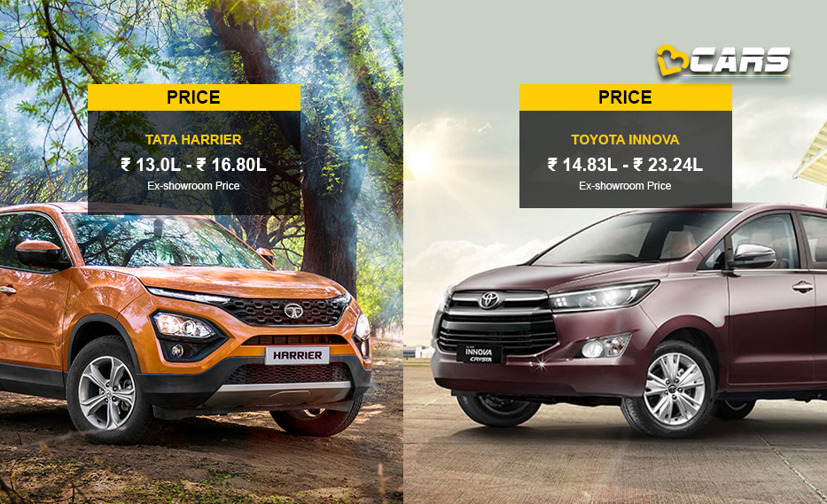 Tata Harrier vs Toyota Innova Price Comparison