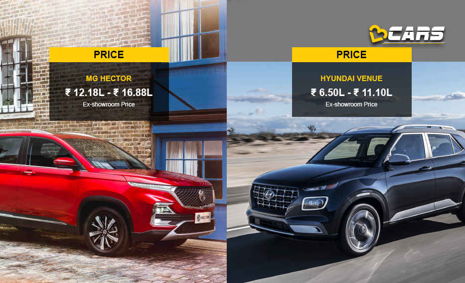 MG Hector vs Hyundai Venue price comparison