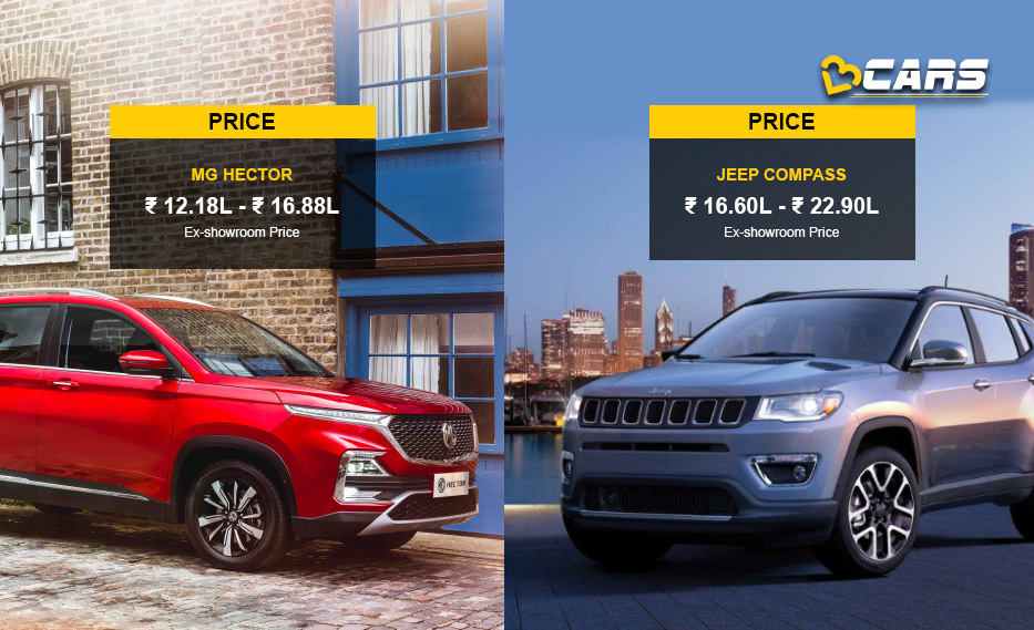 MG Hector vs Jeep Compass Price Comparison