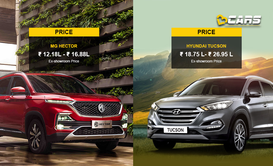 MG Hector vs Hyundai Tucson Price Comparison