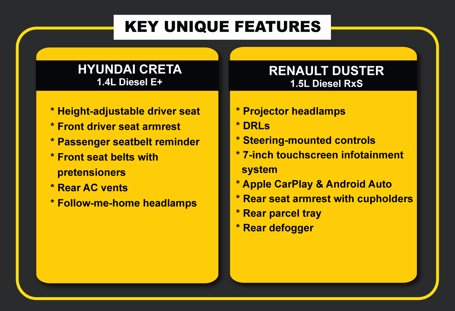 Creta and Duster unique features
