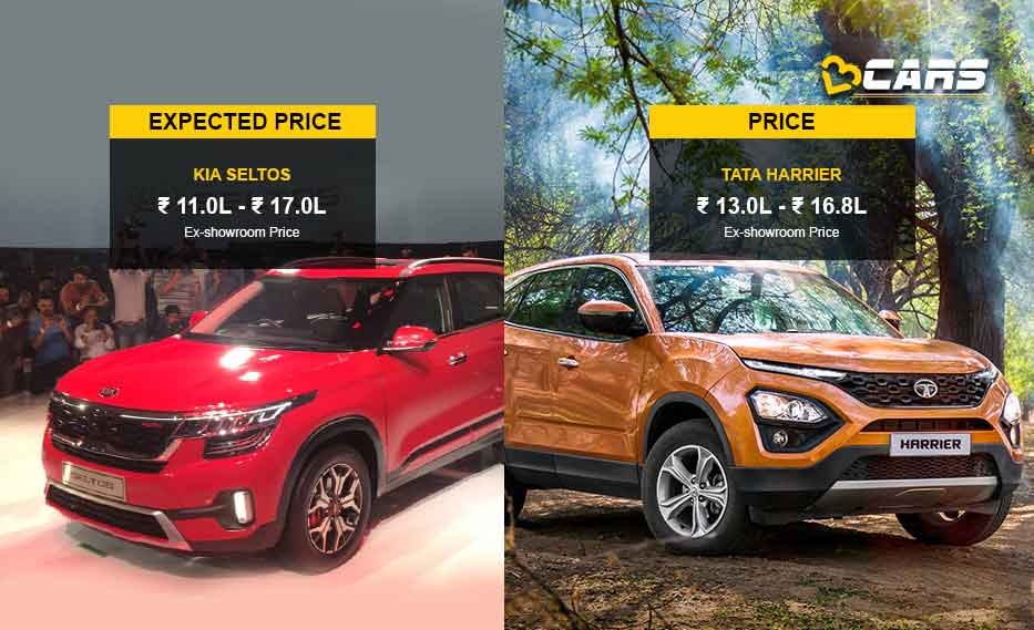 Kia Seltos vs Tata Harrier Price Comparison