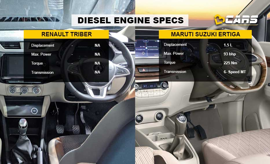 Diesel Engine comparison