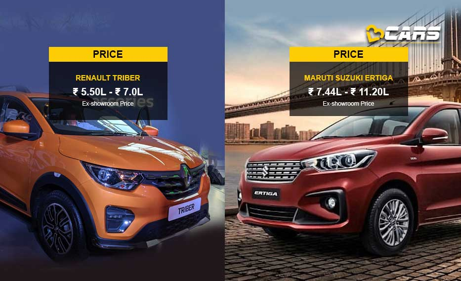 Renault Triber vs Maruti Suzuki Ertiga Price Comparison