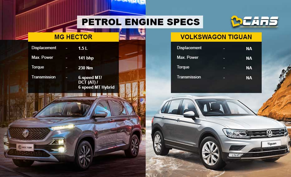 Hector vs Tiguan Petrol engine comparison