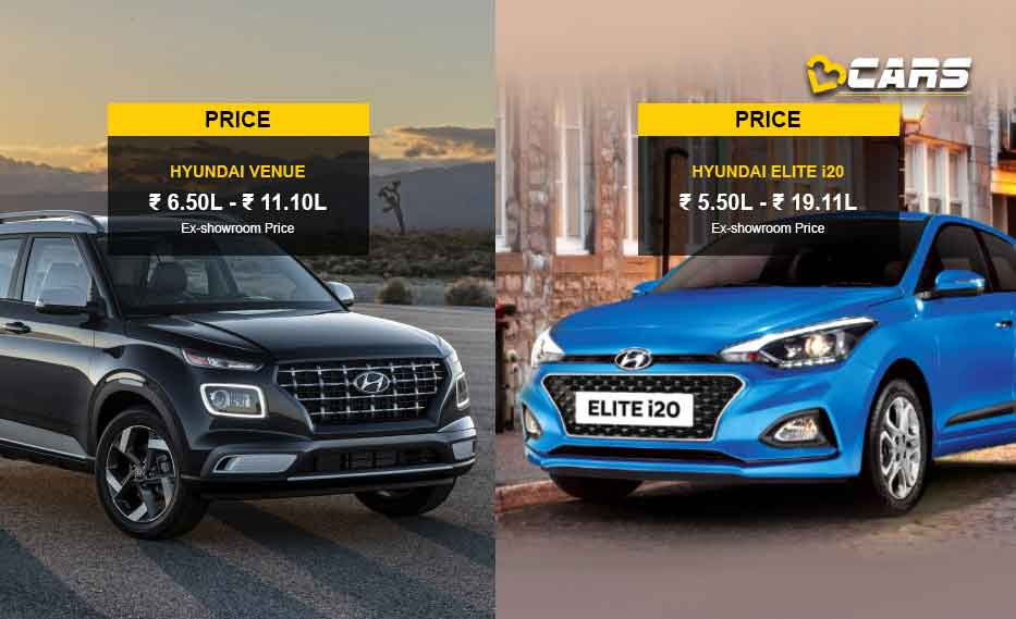 Hyundai Venue vs Hyundai i20 Price Comparison