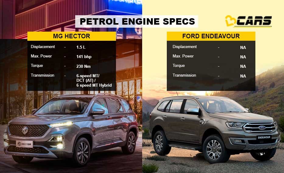Hector vs Ford petrol engine comparison
