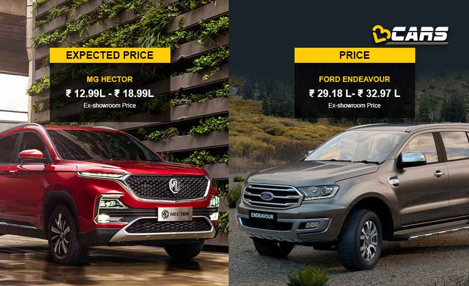 MG Hector vs Ford Endeavour Price Comparison