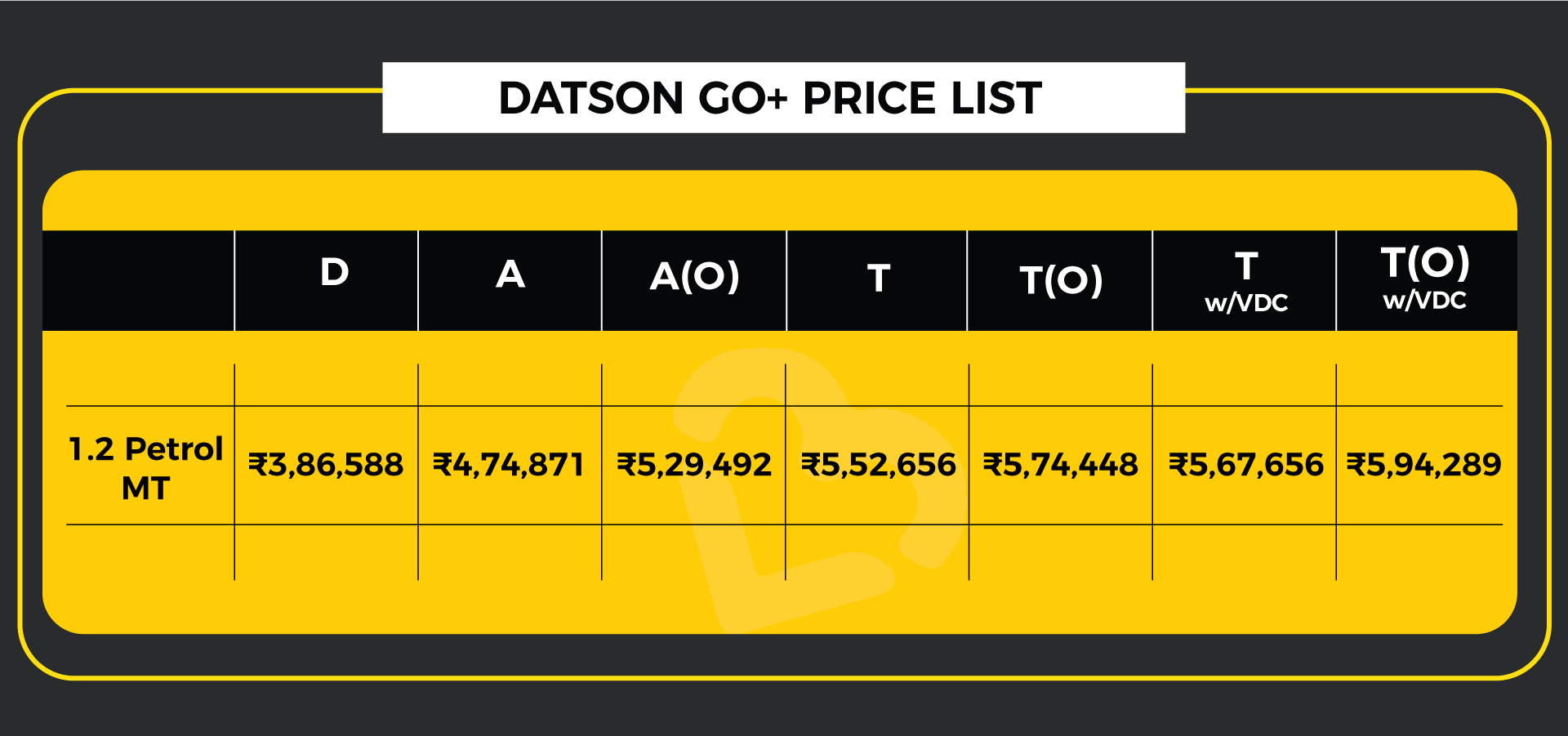Datsun Go Plus Price list