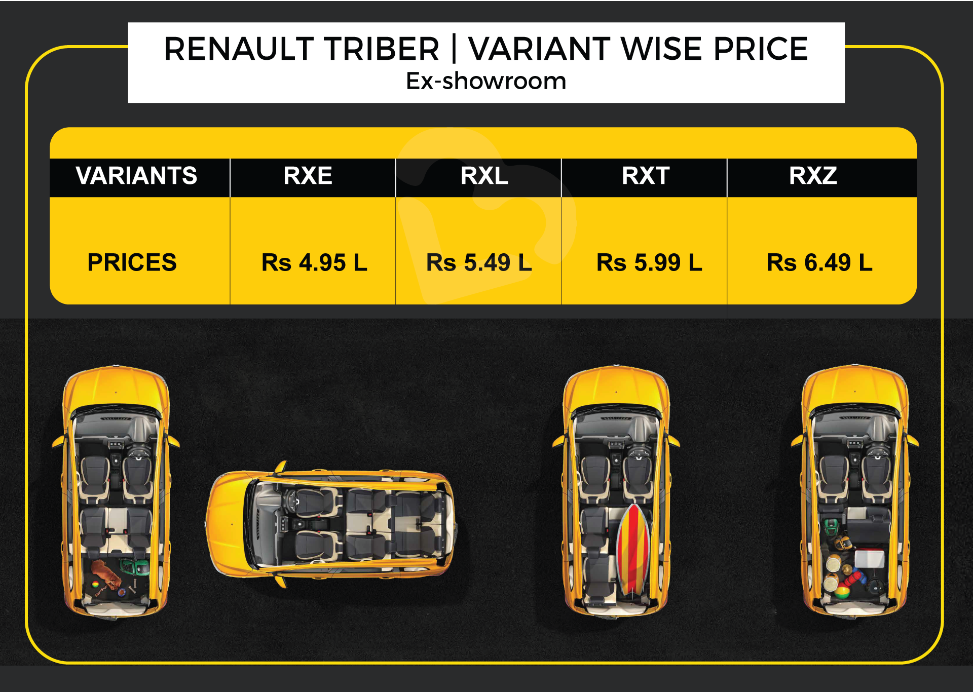 Variant Wise Price