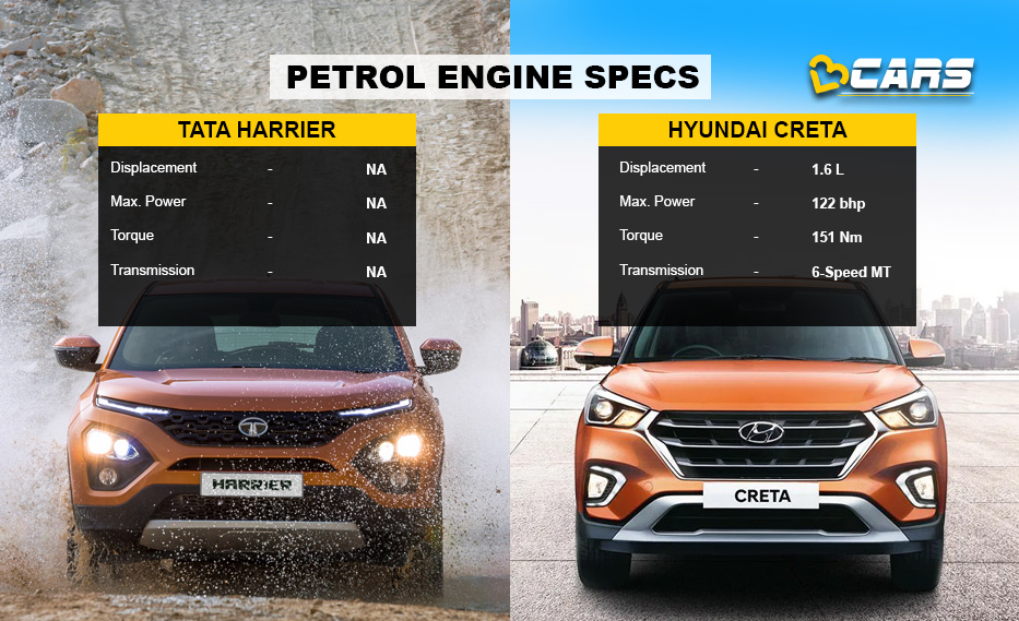 Petrol Engine Specs
