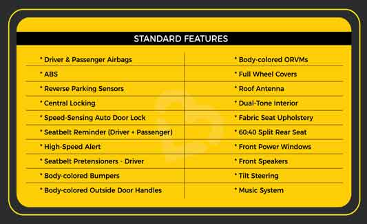 Triber vs WagonR Standard Features
