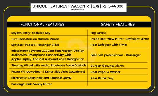 WagonR Unique Features