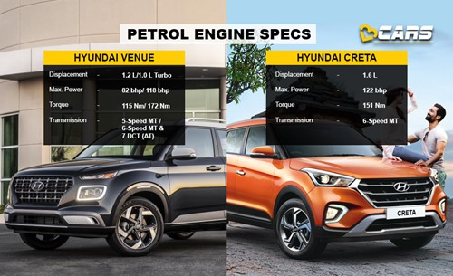 Hyundai Creta vs Venue petrol engine specs