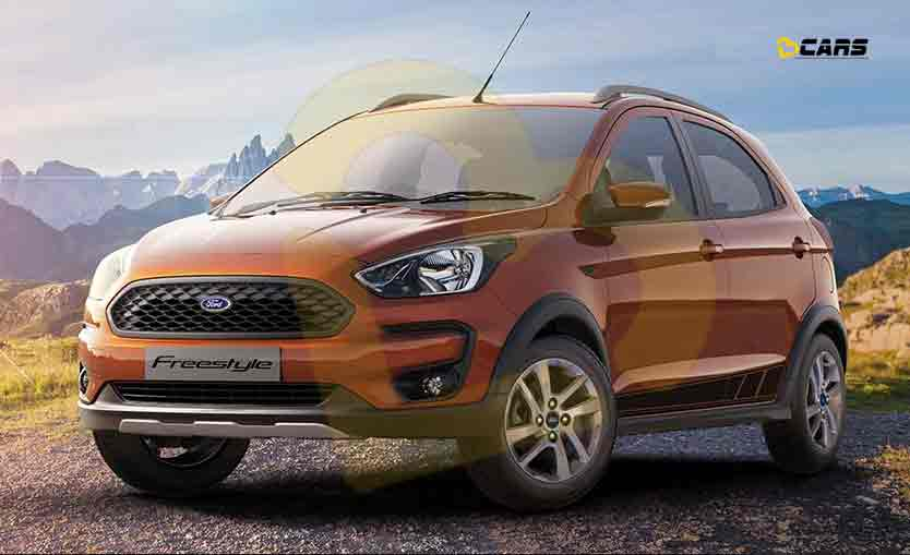 Ford Freestyle 2020 Dimensions