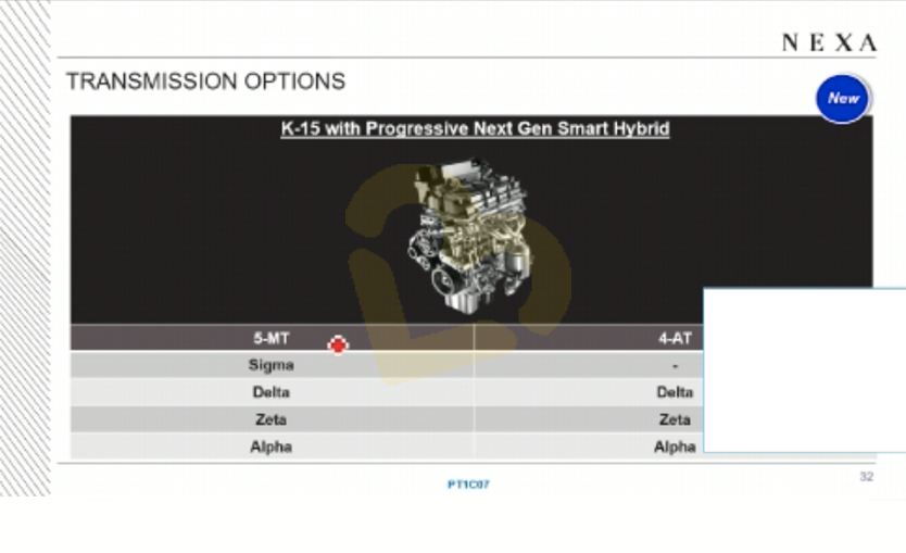 Maruti S-Cross Petrol Transmission Option