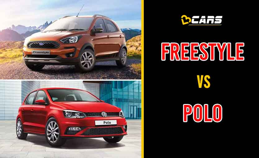 2020 Ford Freestyle vs Volkswagen Polo