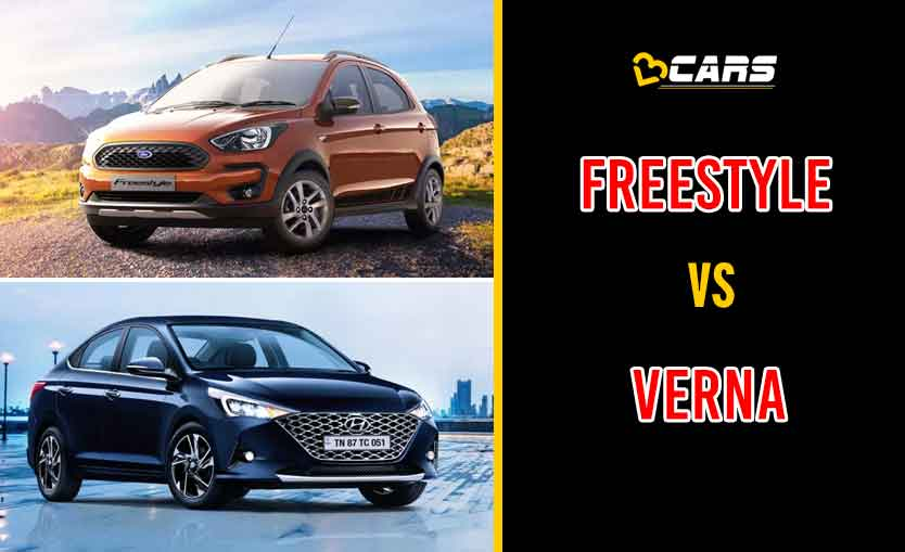 2020 Ford Freestyle vs Hyundai Verna